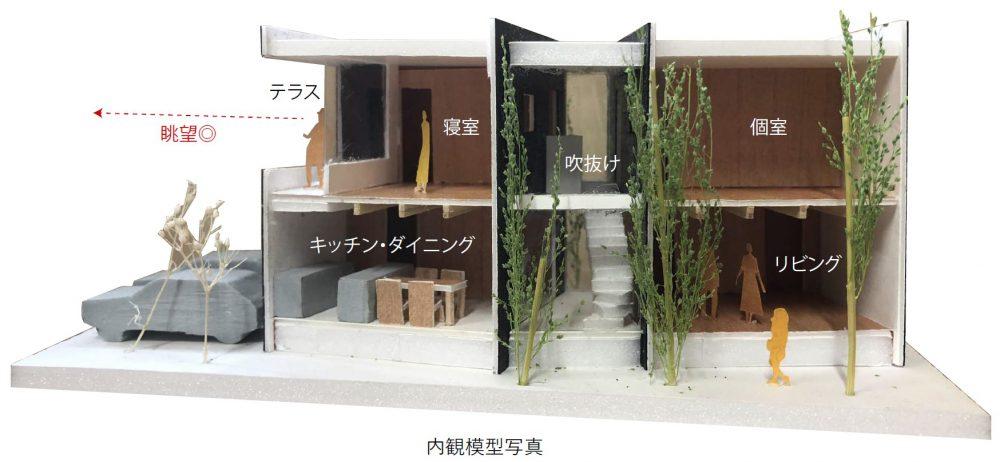 模型画像1
